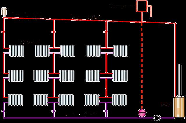 Однотрубная система отопления: схема в частном доме, как работает одноконтурная, вертикальная разводка