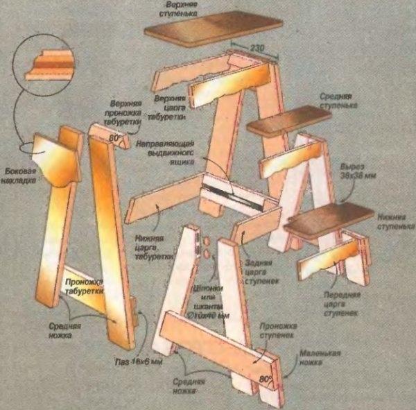 Как сделать лестницу стремянку: сделай сам своими руками из дерева, деревянная самодельная, видео, из металла
