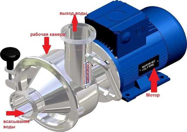 Самовсасывающий насос: устройство и принцип действия центробежного, работа водяного вихревого насоса, конструкция