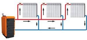 Двухтрубная система отопления: для частного дома, схема с нижней разводкой, горизонтальная своими руками, расчет