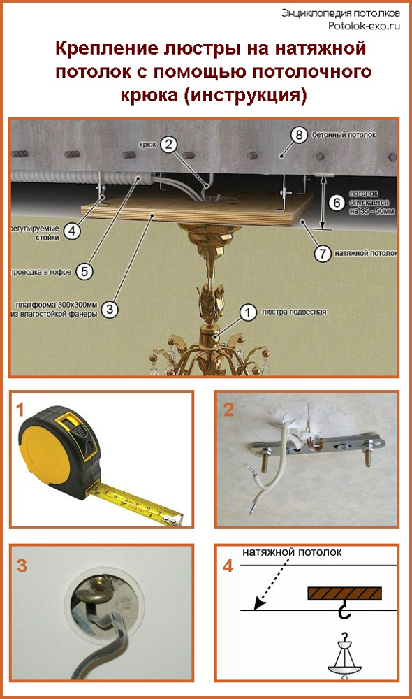 Люстры для натяжных потолков: фото подходящих, как выбрать потолочные для спальни, светодиодные и закладные под светильники, как снять, какие подходят