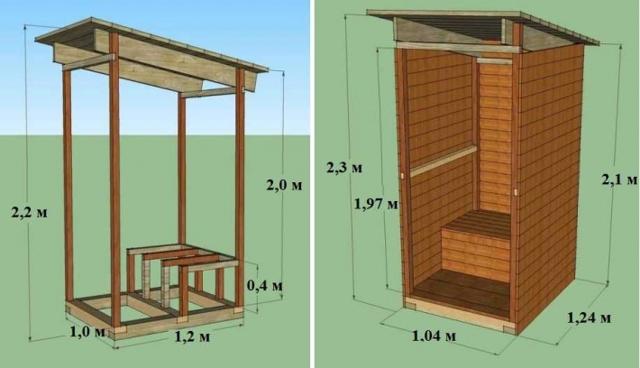Дачный унитаз: пластиковый уличный туалет, прямой, сделать деревянный стульчак, фото в доме, садовый, своими руками