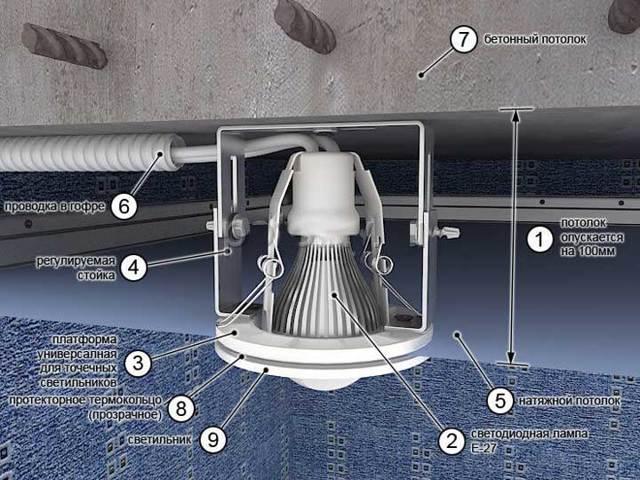 Проводка в квартире по потолку: три провода для люстры, 2 провода как крепить, электропроводка по полу, прокладка электрики, монтаж кабеля в доме