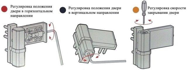 Ремонт пластиковых дверей балкона: балконная не закрывается, что делать и как отремонтировать, поменять ручку