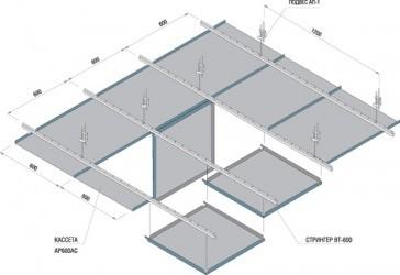 Перфорированные потолки: фото крепления лотка, видео монтажа