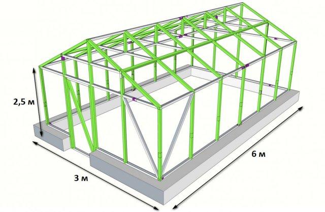 Односкатная теплица: двускатная из поликарбоната своими руками, двускатные, чертежи крыш, каркас из профиля