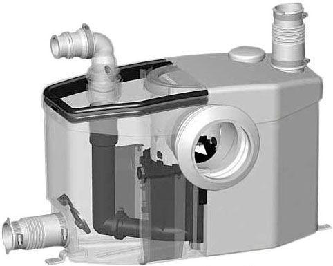 Насос для канализации: откачка и дренаж канализационных фекалий, в домашних условиях, в частном доме