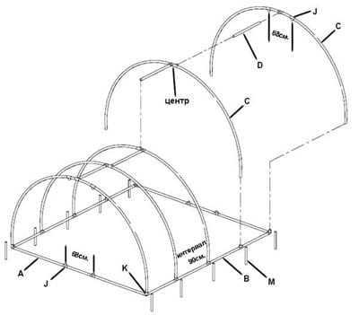 Теплица своими руками из труб пвх: парник по чертежам, видео и фото, профиль и поликарбонат, из пленки сделать каркас