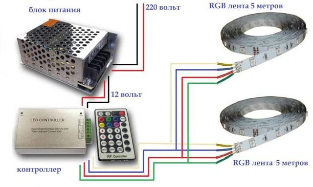 Светодиодные ленты для подсветки потолка: фото, установка своими руками и выбор, какую выбрать, освещение