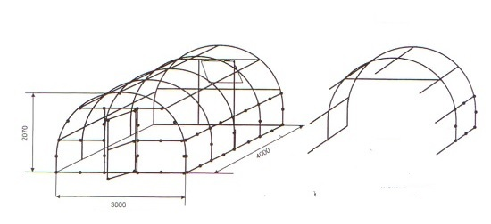 Парник из полипропиленовых труб своими руками: теплица из ПНД и полипропилена, пропиленовых, чертежи и фото