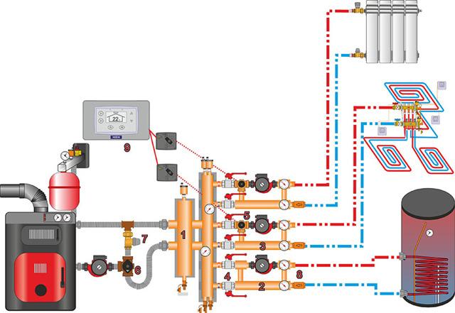 Подключение бойлера косвенного нагрева: схема обвязки с рециркуляцией, котельная частного дома, установка