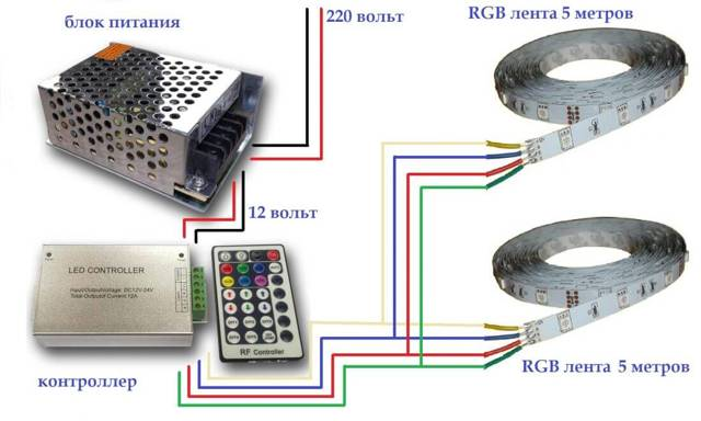 Подсветка натяжного потолка светодиодной лентой изнутри фото: по периметру, монтаж и установка, видео как своими руками