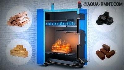 Котлы на твердом топливе: отопительное твердотопливное устройство бытовое, виды топлива, как работает котельная