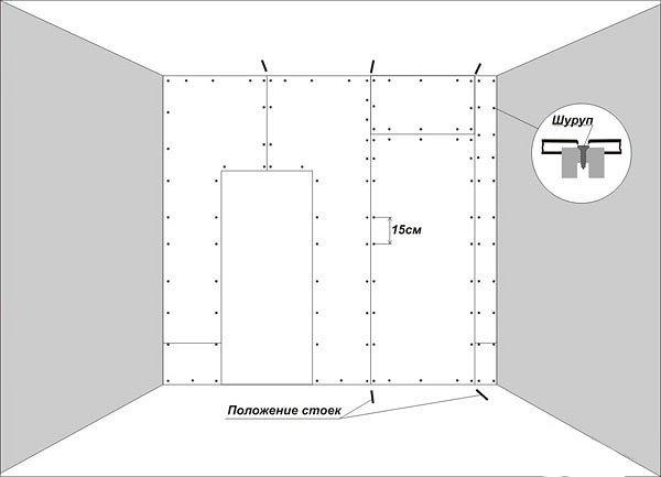 Шурупы для гипсокартона: сколько на лист профиля, какими крепить