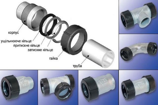 Соединение пластиковой трубы с металлической: переход от металла к полипропилену, железная муфта, пластик и металлопласт