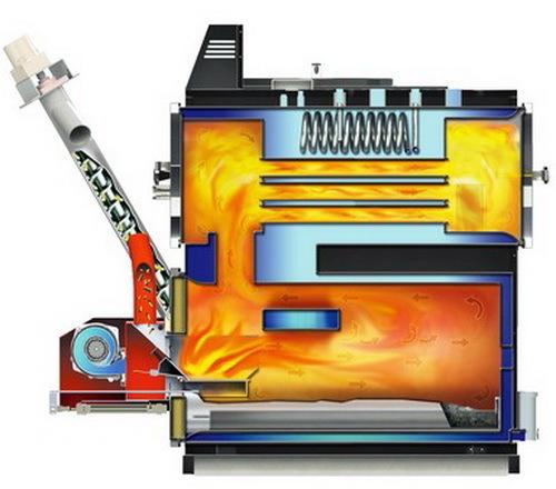 Пеллетная установка: обвязка котла отопления, схема дымохода, монтаж, подключение и настройка, пеллет мастер