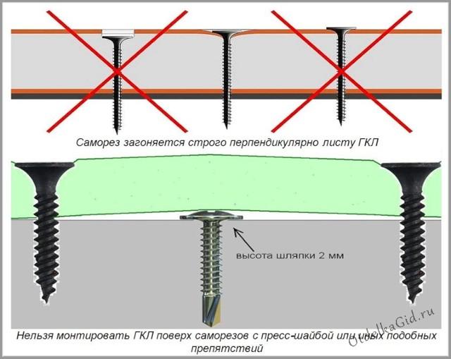 Саморезы для гипсокартона: для крепления профиля, сколько на лист, какие по металлу и для ГКЛ, какие нужны для деревянных направляющих, размеры